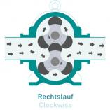 boerger-rotary-lobe-pump-scheme