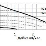 ecocirc2